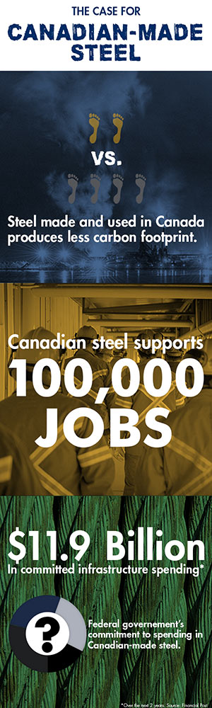 The Case for Canada's Steel Industry